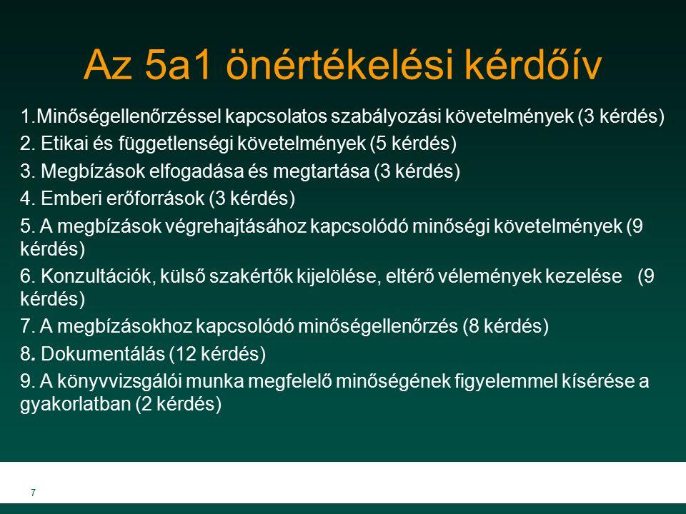 Az 5a1 önértékelési kérdőív 1.Minőségellenőrzéssel kapcsolatos szabályozási követelmények (3 kérdés) 2. Etikai és függetlenségi követelmények (5 kérdé