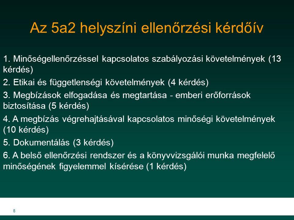 Az 5a2 helyszíni ellenőrzési kérdőív 1. Minőségellenőrzéssel kapcsolatos szabályozási követelmények (13 kérdés) 2. Etikai és függetlenségi követelmény