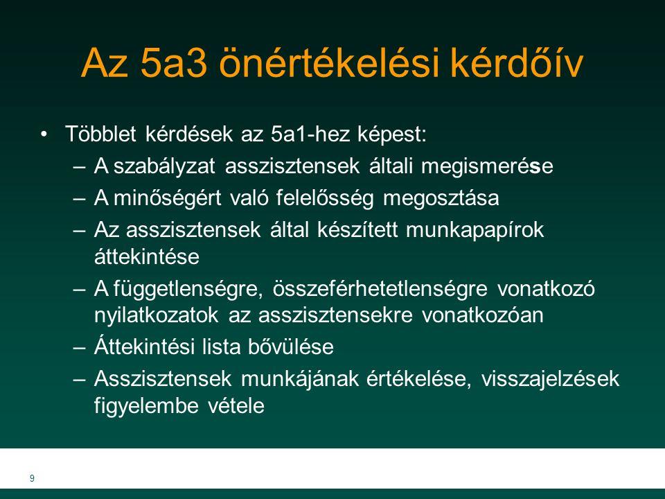 Az 5a3 önértékelési kérdőív Többlet kérdések az 5a1-hez képest: –A szabályzat asszisztensek általi megismerése –A minőségért való felelősség megosztása –Az asszisztensek által készített munkapapírok áttekintése –A függetlenségre, összeférhetetlenségre vonatkozó nyilatkozatok az asszisztensekre vonatkozóan –Áttekintési lista bővülése –Asszisztensek munkájának értékelése, visszajelzések figyelembe vétele 9