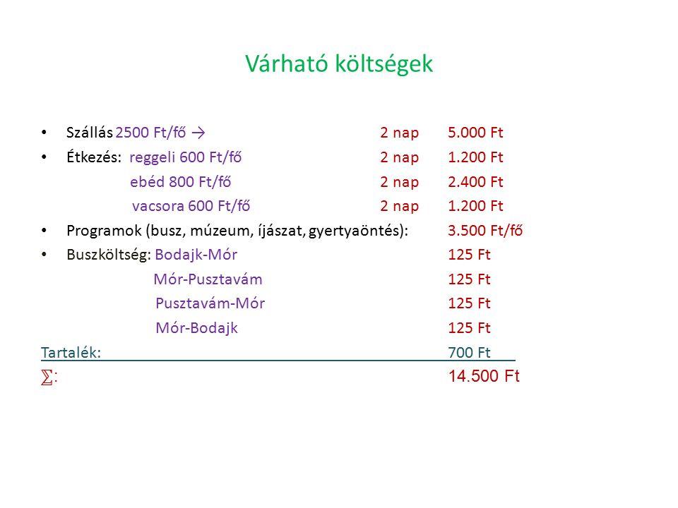 Várható költségek Szállás 2500 Ft/fő → 2 nap 5.000 Ft Étkezés: reggeli 600 Ft/fő2 nap1.200 Ft ebéd 800 Ft/fő2 nap2.400 Ft vacsora 600 Ft/fő2 nap1.200 Ft Programok (busz, múzeum, íjászat, gyertyaöntés):3.500 Ft/fő Buszköltség: Bodajk-Mór 125 Ft Mór-Pusztavám125 Ft Pusztavám-Mór125 Ft Mór-Bodajk125 Ft Tartalék:700 Ft :14.500 Ft