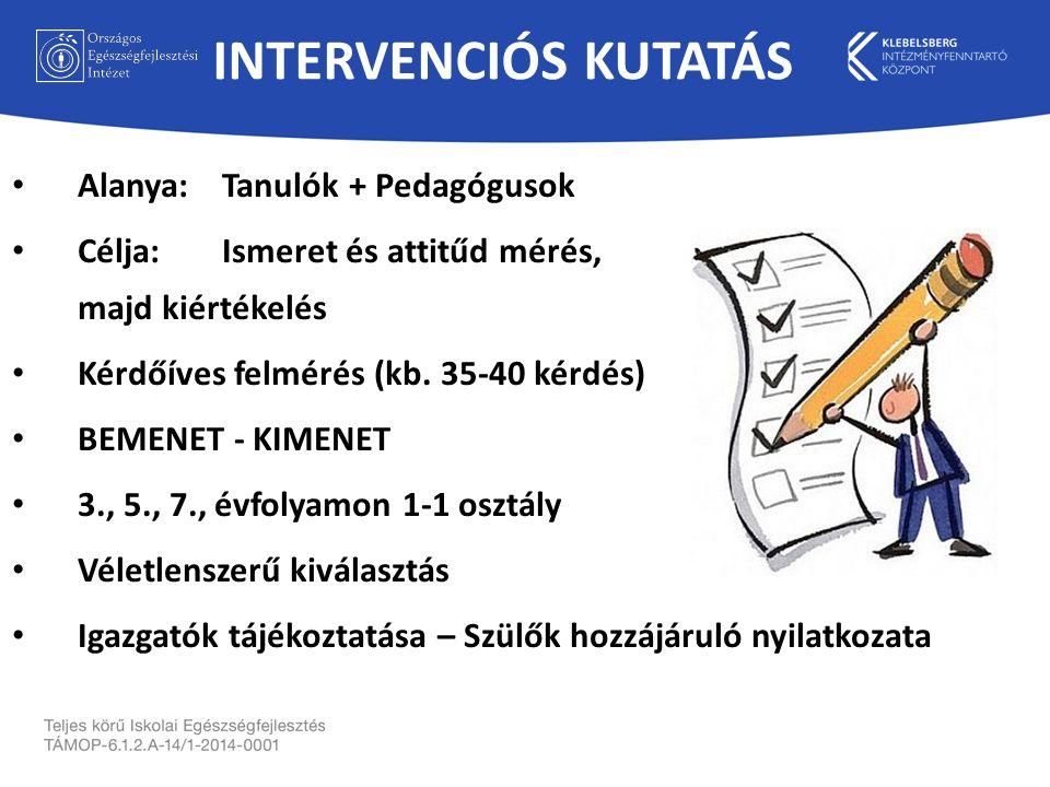 INTERVENCIÓS KUTATÁS Alanya: Tanulók + Pedagógusok Célja: Ismeret és attitűd mérés, majd kiértékelés Kérdőíves felmérés (kb.