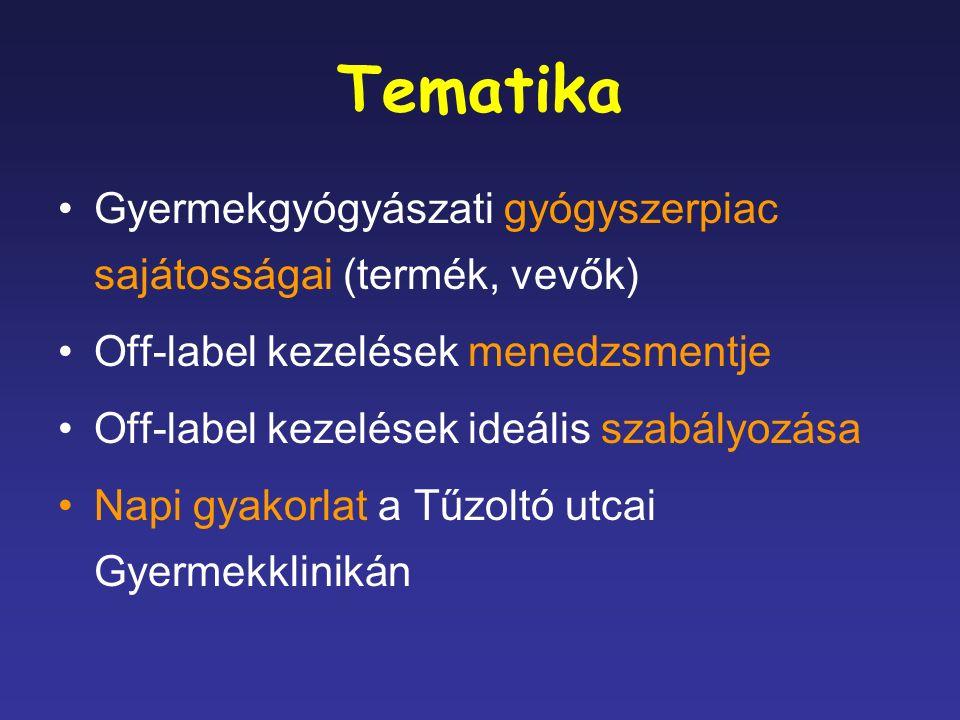 Gyógyszerpiacra lépés Kiválasztás / preklinikai vizsg.