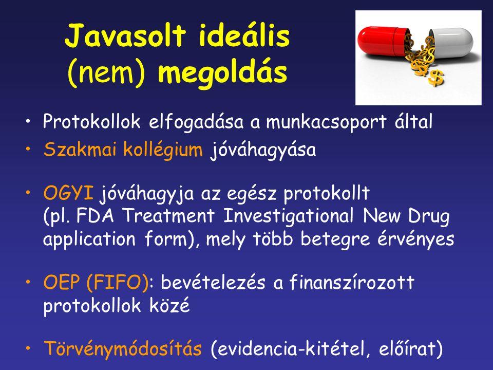 Javasolt ideális (nem) megoldás Protokollok elfogadása a munkacsoport által Szakmai kollégium jóváhagyása OGYI jóváhagyja az egész protokollt (pl.