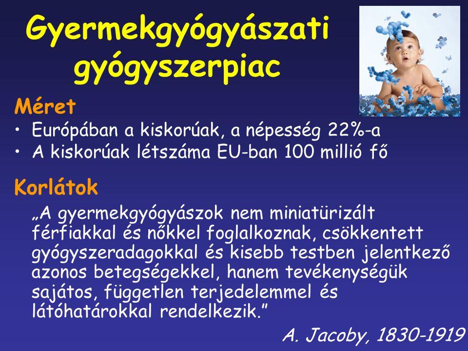"""Gyermekgyógyászati gyógyszerpiac Méret Európában a kiskorúak, a népesség 22%-a A kiskorúak létszáma EU-ban 100 millió fő Korlátok """"A gyermekgyógyászok nem miniatürizált férfiakkal és nőkkel foglalkoznak, csökkentett gyógyszeradagokkal és kisebb testben jelentkező azonos betegségekkel, hanem tevékenységük sajátos, független terjedelemmel és látóhatárokkal rendelkezik. A."""