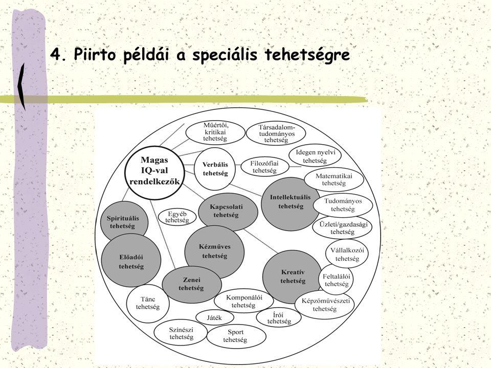 4. Piirto példái a speciális tehetségre