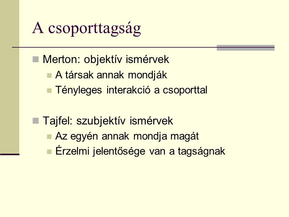 A csoporttagság Merton: objektív ismérvek A társak annak mondják Tényleges interakció a csoporttal Tajfel: szubjektív ismérvek Az egyén annak mondja magát Érzelmi jelentősége van a tagságnak