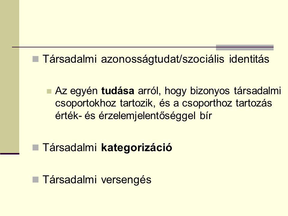 Társadalmi azonosságtudat/szociális identitás Az egyén tudása arról, hogy bizonyos társadalmi csoportokhoz tartozik, és a csoporthoz tartozás érték- é
