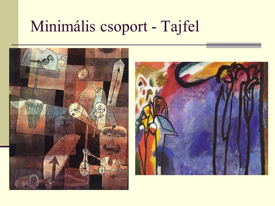Minimális csoport - Tajfel