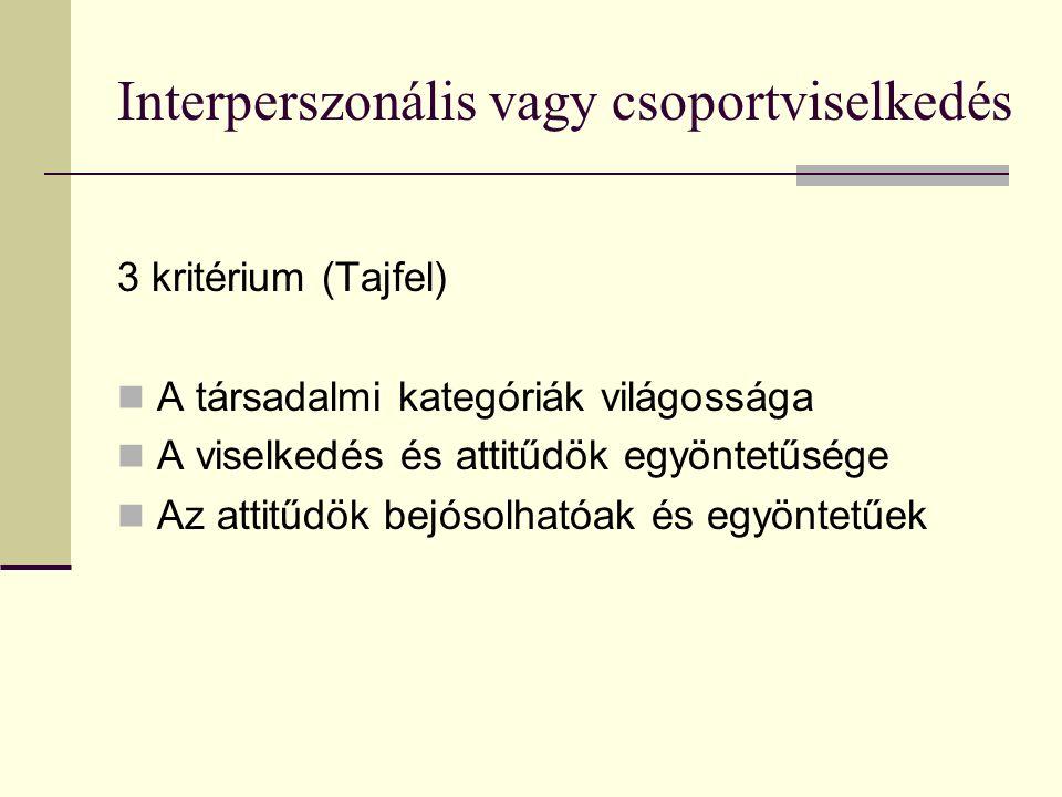 Interperszonális vagy csoportviselkedés 3 kritérium (Tajfel) A társadalmi kategóriák világossága A viselkedés és attitűdök egyöntetűsége Az attitűdök bejósolhatóak és egyöntetűek