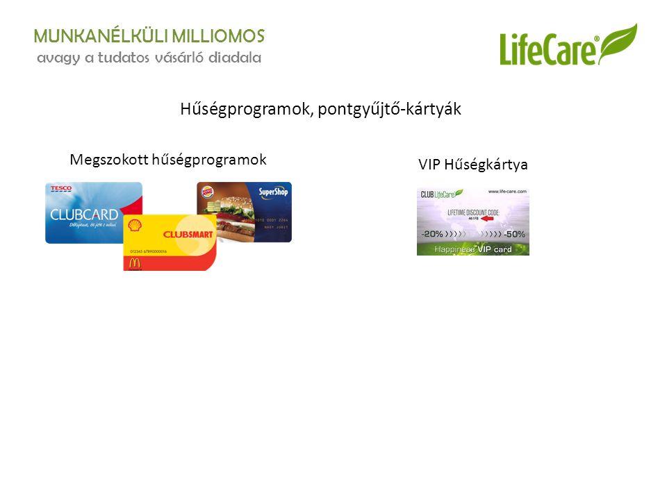 MUNKANÉLKÜLI MILLIOMOS avagy a tudatos vásárló diadala Hűségprogramok, pontgyűjtő-kártyák Megszokott hűségprogramok VIP Hűségkártya