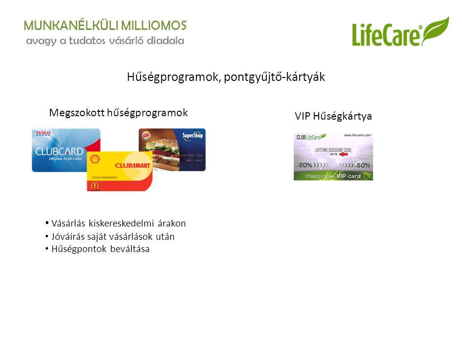 MUNKANÉLKÜLI MILLIOMOS avagy a tudatos vásárló diadala Hűségprogramok, pontgyűjtő-kártyák Megszokott hűségprogramok VIP Hűségkártya Vásárlás kiskereskedelmi árakon Jóváírás saját vásárlások után Hűségpontok beváltása