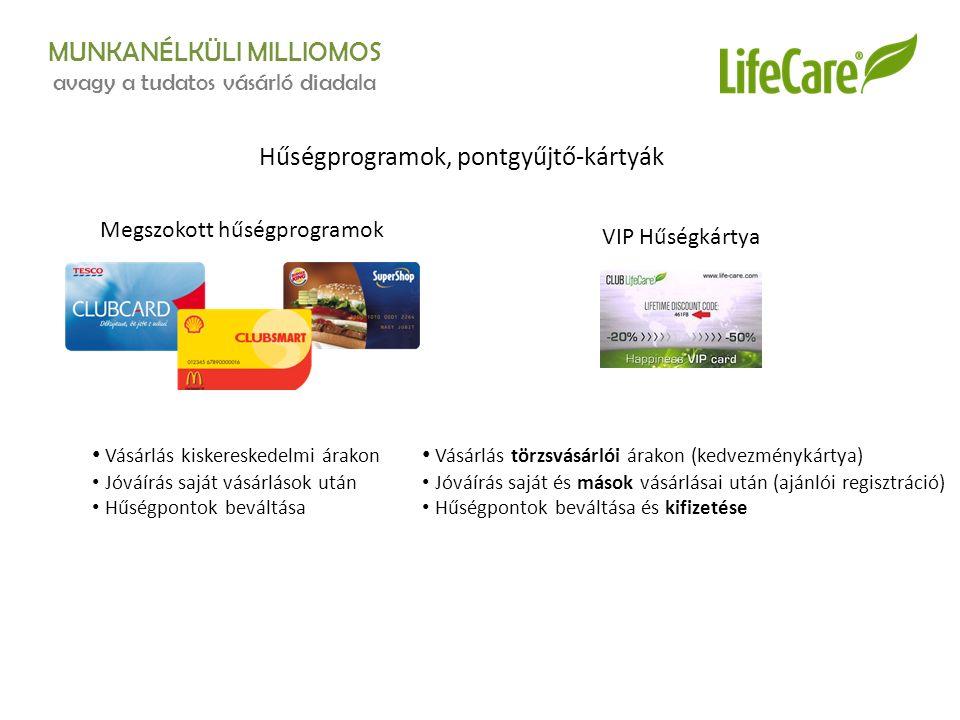 MUNKANÉLKÜLI MILLIOMOS avagy a tudatos vásárló diadala Hűségprogramok, pontgyűjtő-kártyák Megszokott hűségprogramok VIP Hűségkártya Vásárlás kiskereskedelmi árakon Jóváírás saját vásárlások után Hűségpontok beváltása Vásárlás törzsvásárlói árakon (kedvezménykártya) Jóváírás saját és mások vásárlásai után (ajánlói regisztráció) Hűségpontok beváltása és kifizetése