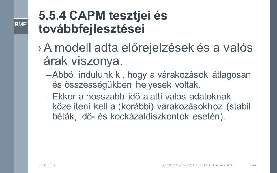 BME 5.5.4 CAPM tesztjei és továbbfejlesztései ›A modell adta előrejelzések és a valós árak viszonya.