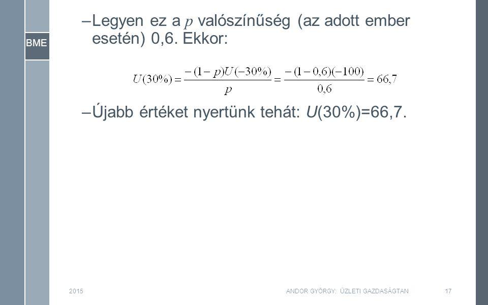 BME –Legyen ez a p valószínűség (az adott ember esetén) 0,6. Ekkor: –Újabb értéket nyertünk tehát: U(30%)=66,7. 201517ANDOR GYÖRGY: ÜZLETI GAZDASÁGTAN