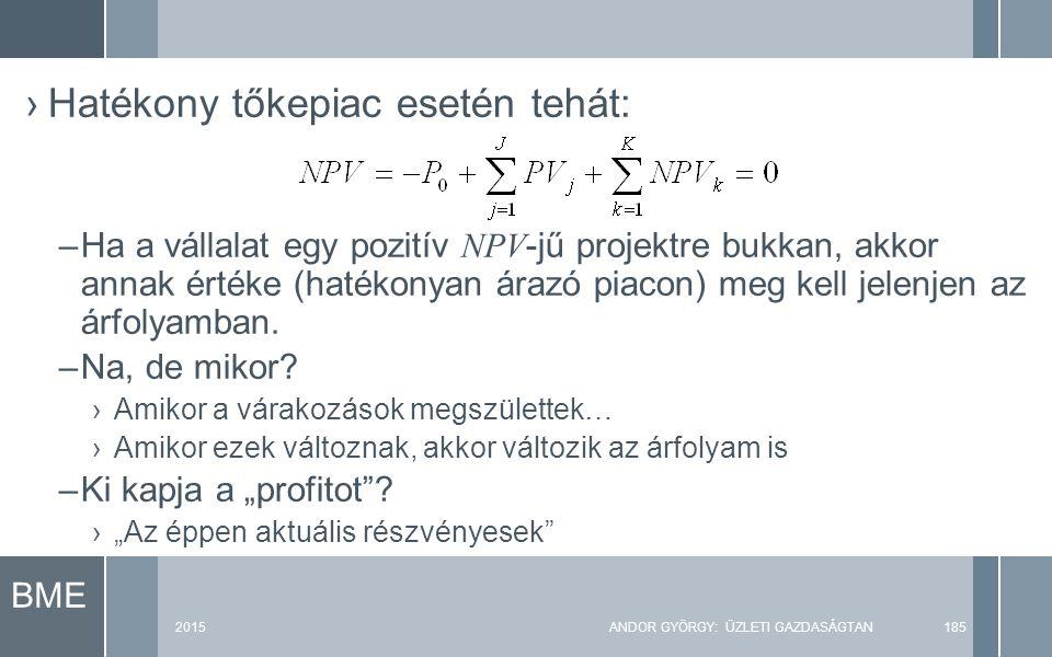 BME 2015ANDOR GYÖRGY: ÜZLETI GAZDASÁGTAN185 ›Hatékony tőkepiac esetén tehát: –Ha a vállalat egy pozitív NPV -jű projektre bukkan, akkor annak értéke (hatékonyan árazó piacon) meg kell jelenjen az árfolyamban.