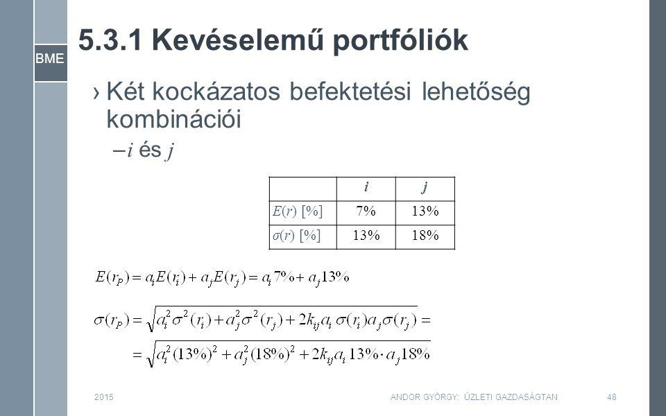 BME ›Két kockázatos befektetési lehetőség kombinációi – i és j 2015ANDOR GYÖRGY: ÜZLETI GAZDASÁGTAN48 ij E(r) [%]7%13% σ(r) [%]13%18% 5.3.1 Kevéselemű portfóliók