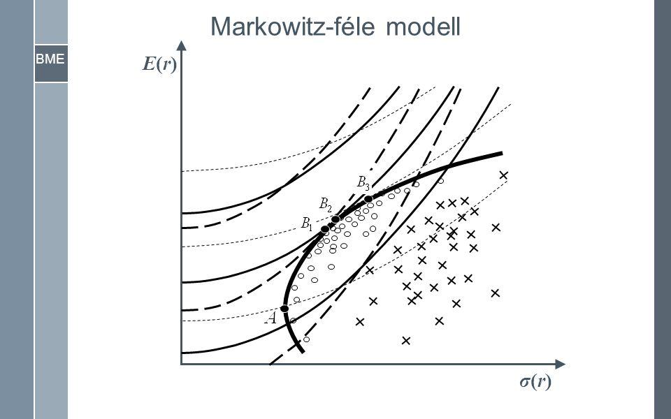 BME σ(r)σ(r) E(r)E(r) Markowitz-féle modell