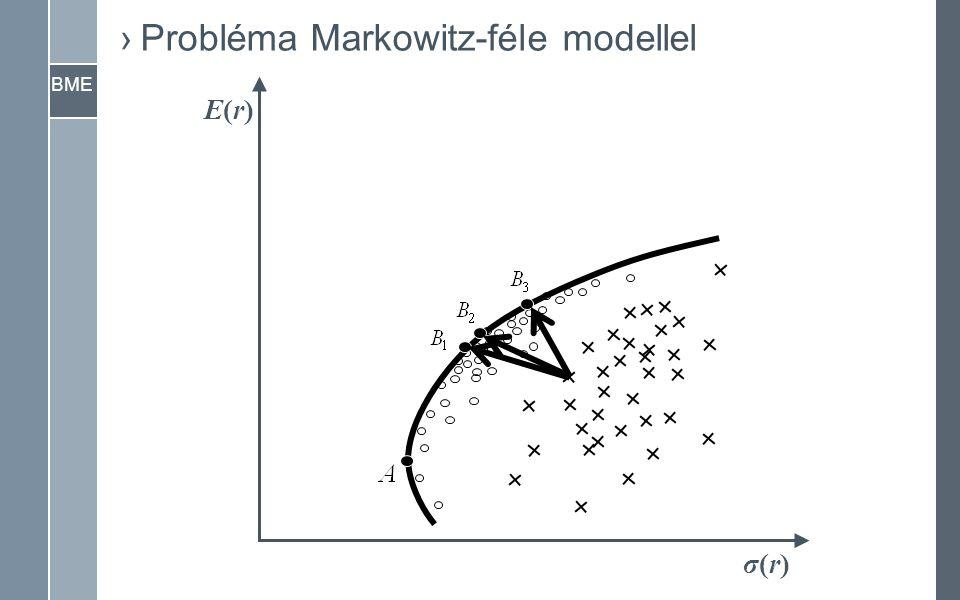 BME σ(r)σ(r) E(r)E(r) ›Probléma Markowitz-féle modellel