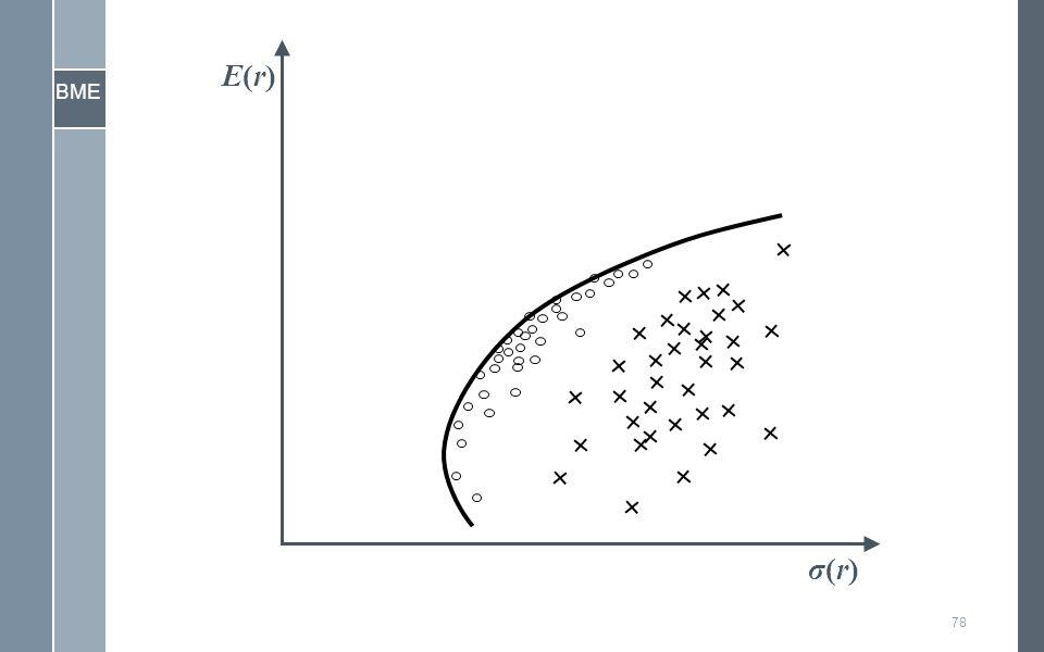 BME σ(r)σ(r) E(r)E(r) 78