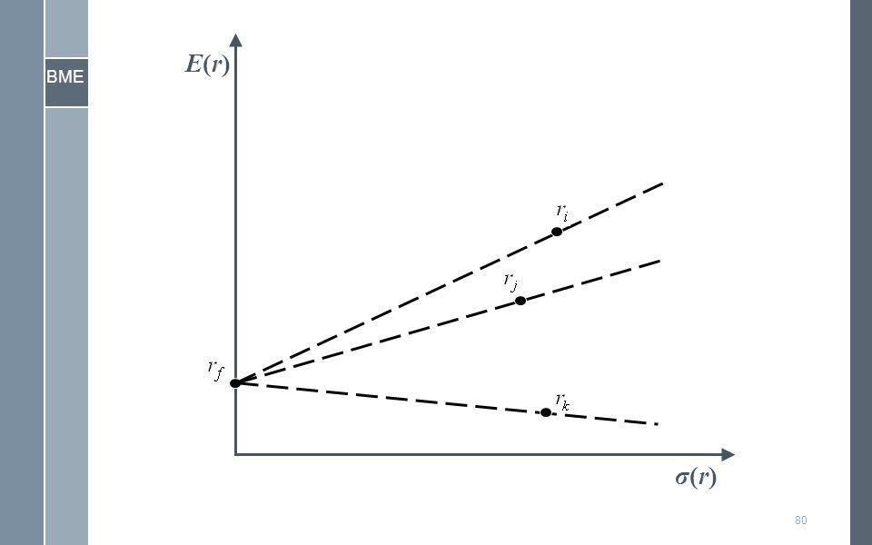BME σ(r)σ(r) E(r)E(r) 80