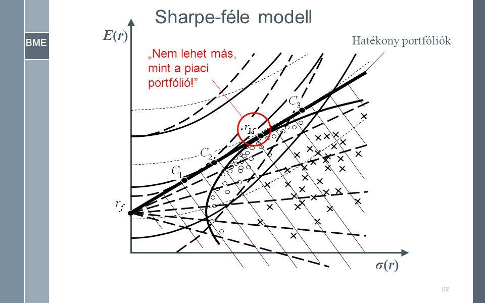 """BME σ(r)σ(r) E(r)E(r) Hatékony portfóliók Sharpe-féle modell """"Nem lehet más, mint a piaci portfólió!"""" 82"""