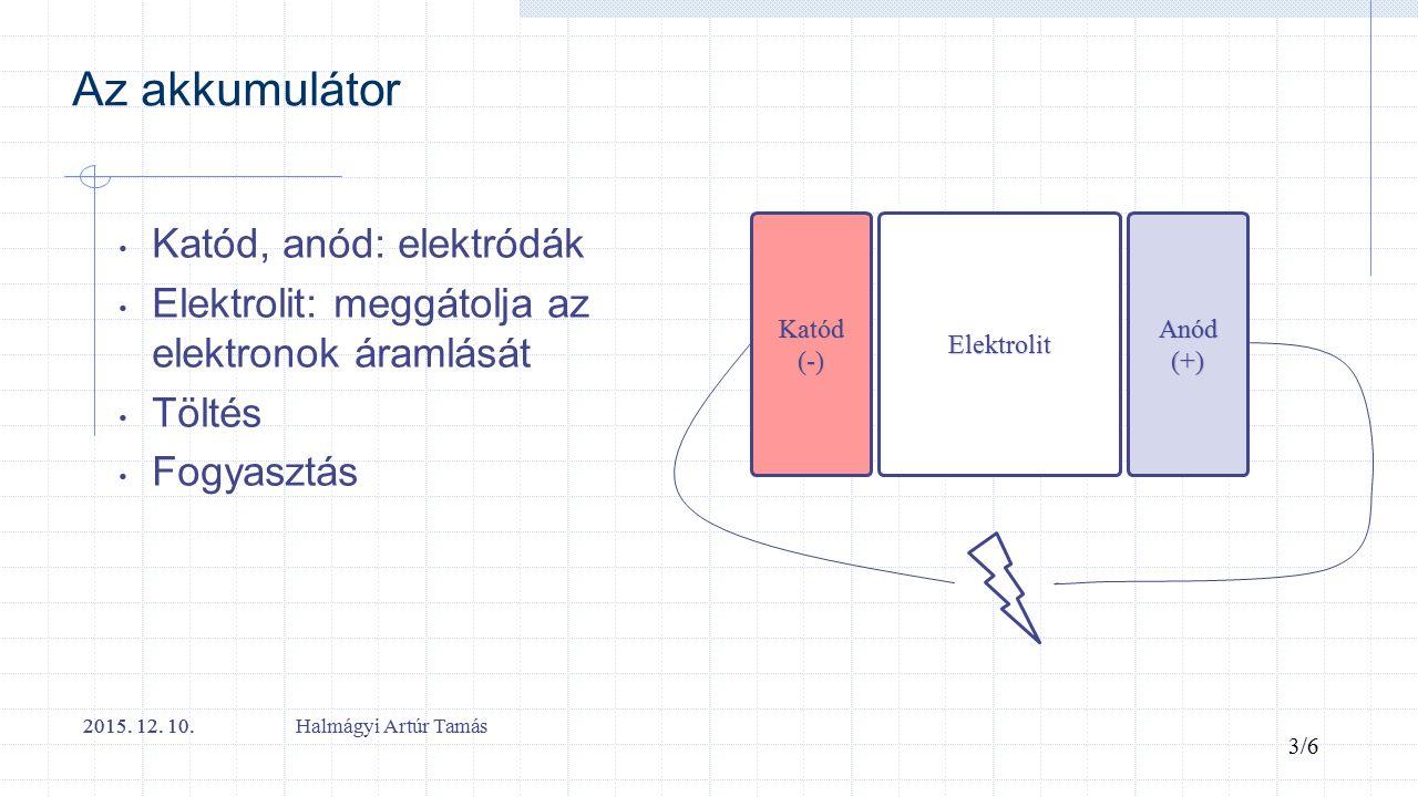 Az akkumulátor Katód, anód: elektródák Elektrolit: meggátolja az elektronok áramlását Töltés Fogyasztás Katód(-)Anód(+)Elektrolit 2015.