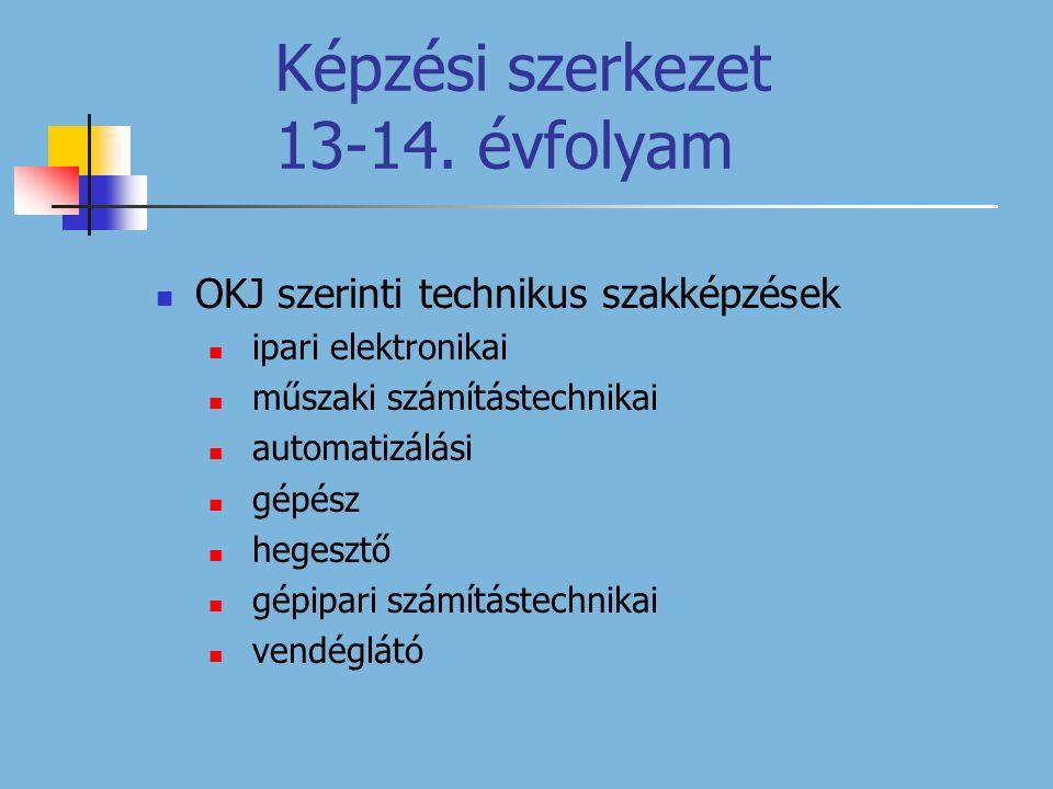 Képzési szerkezet 13-14.