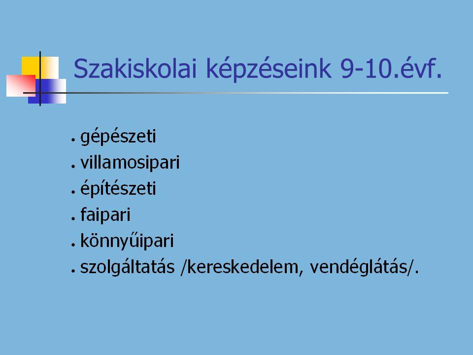 Szakiskolai képzéseink 9-10.évf.