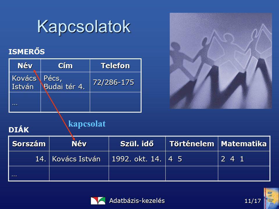 Adatbázis-kezelés 11/17 kapcsolat KapcsolatokNévCímTelefon Kovács István Pécs, Budai tér 4.