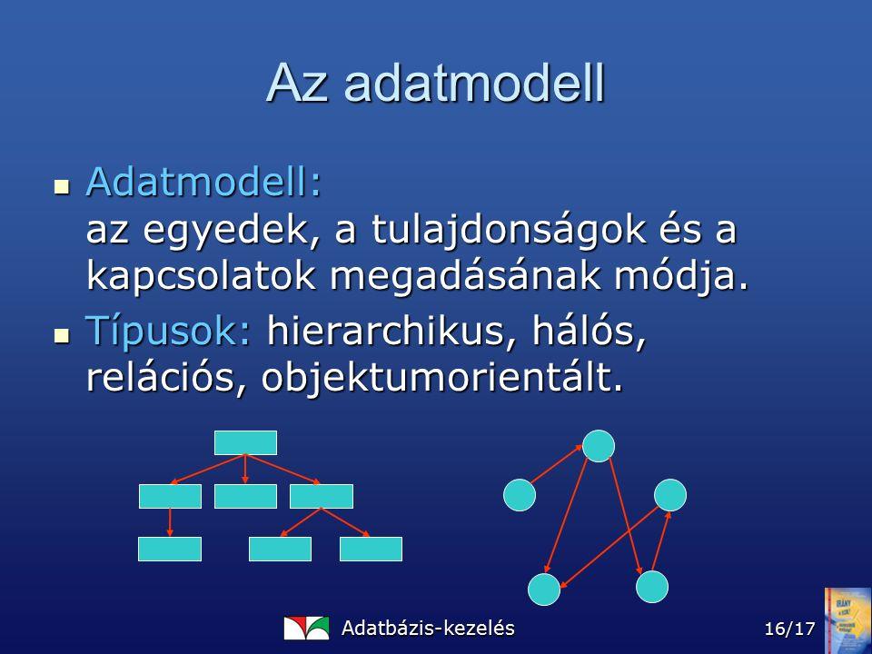 Adatbázis-kezelés 16/17 Az adatmodell Adatmodell: az egyedek, a tulajdonságok és a kapcsolatok megadásának módja.