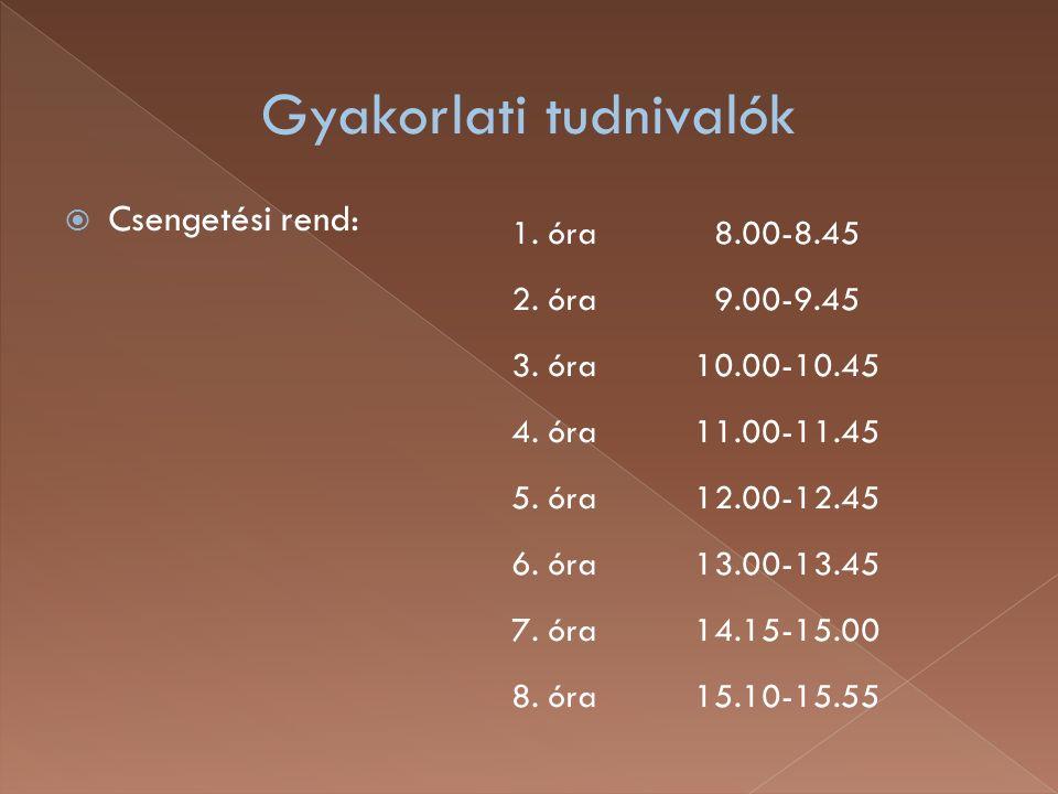  Csengetési rend: 1. óra8.00-8.45 2. óra9.00-9.45 3. óra10.00-10.45 4. óra11.00-11.45 5. óra12.00-12.45 6. óra13.00-13.45 7. óra14.15-15.00 8. óra15.