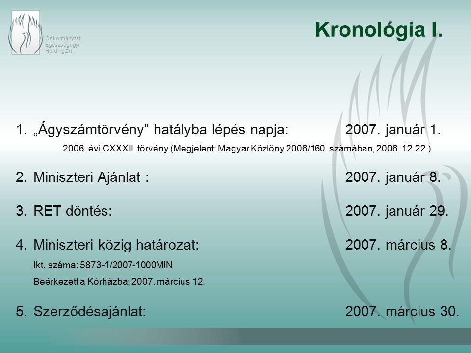 Önkormányzati Egészségügyi Holding Zrt. Kronológia I.