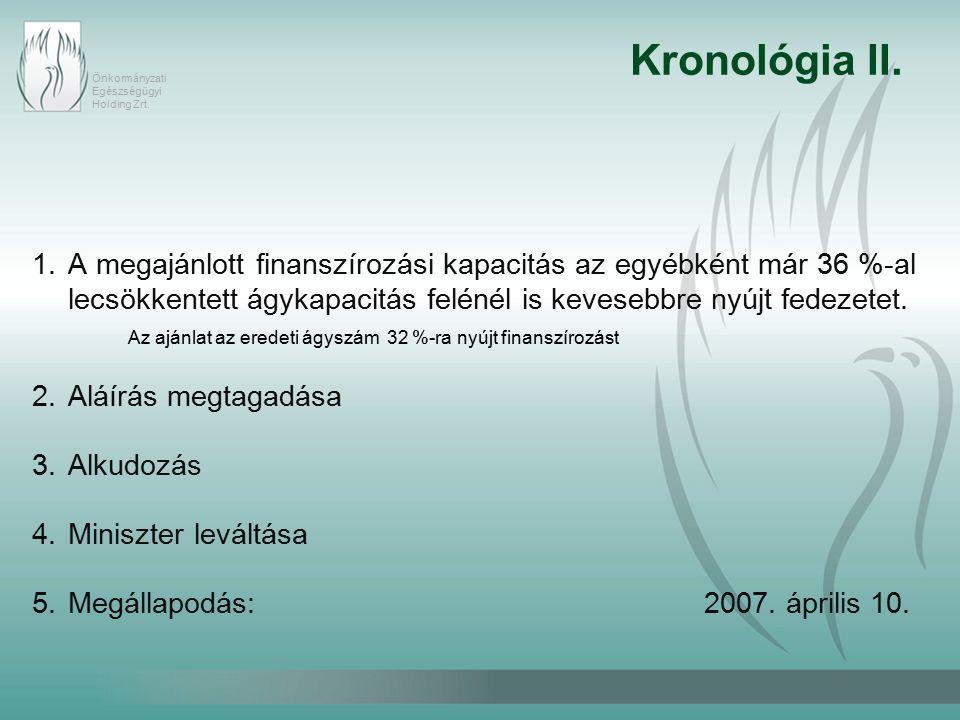 Önkormányzati Egészségügyi Holding Zrt. Kronológia II.