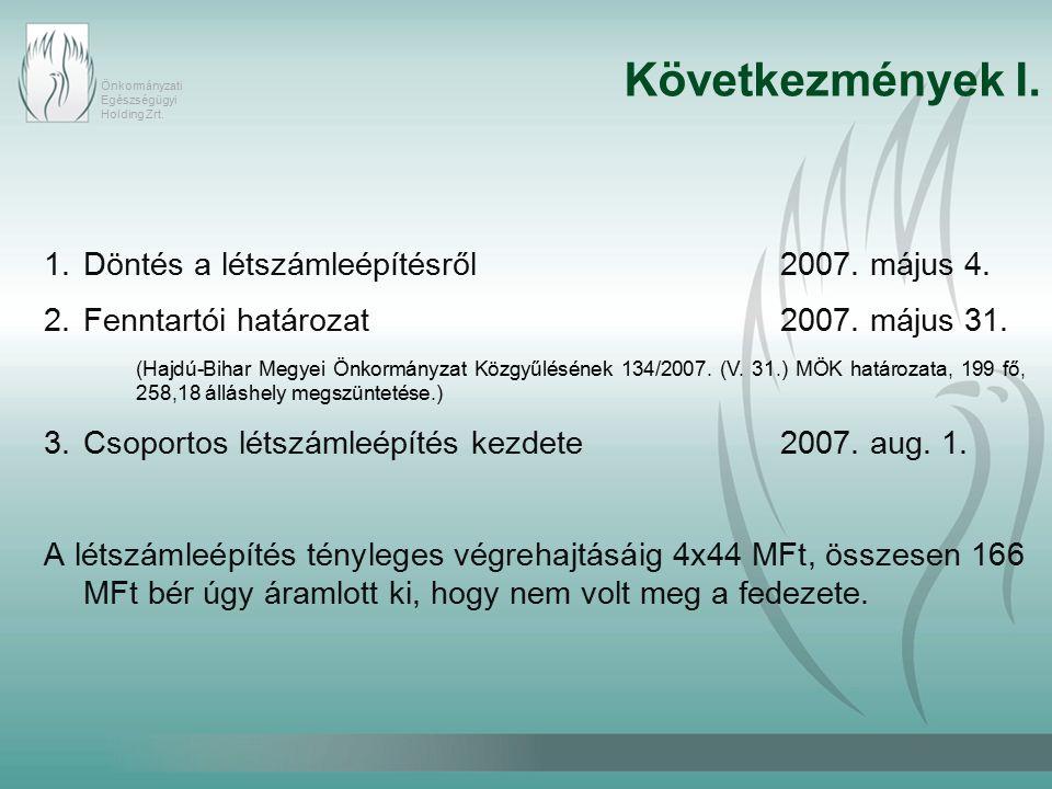 Önkormányzati Egészségügyi Holding Zrt. Következmények I.