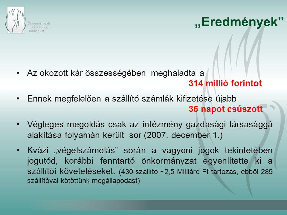 Önkormányzati Egészségügyi Holding Zrt.