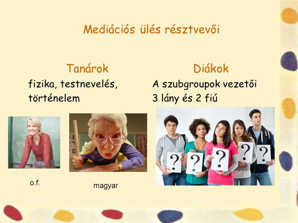 Mediációs ülés résztvevői Tanárok fizika, testnevelés, történelem Diákok A szubgroupok vezetői 3 lány és 2 fiú o.f. magyar