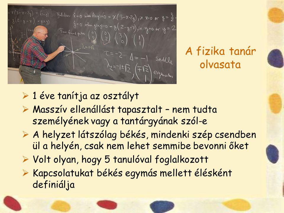 A fizika tanár olvasata  1 éve tanítja az osztályt  Masszív ellenállást tapasztalt – nem tudta személyének vagy a tantárgyának szól-e  A helyzet lá