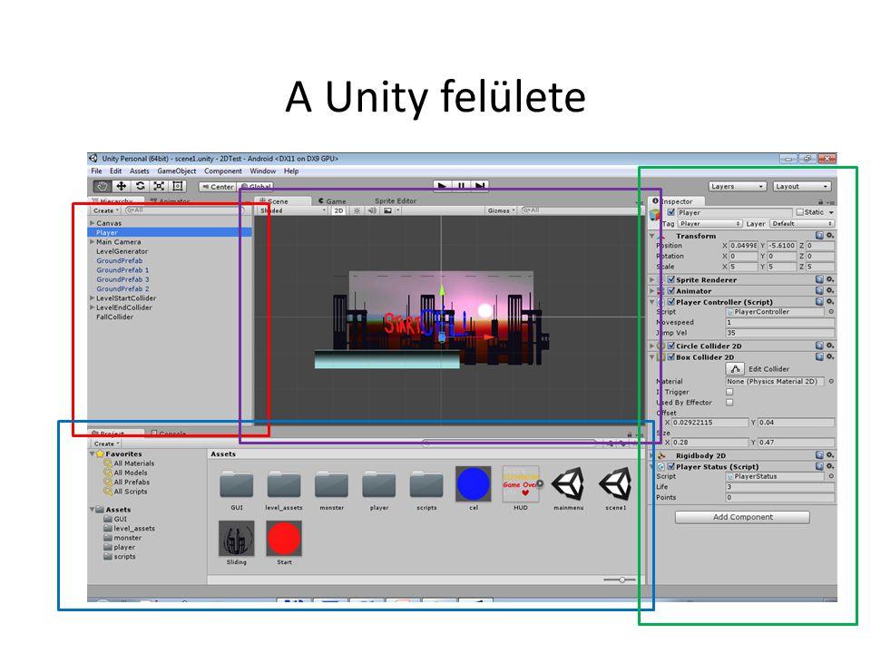 A Unity felülete