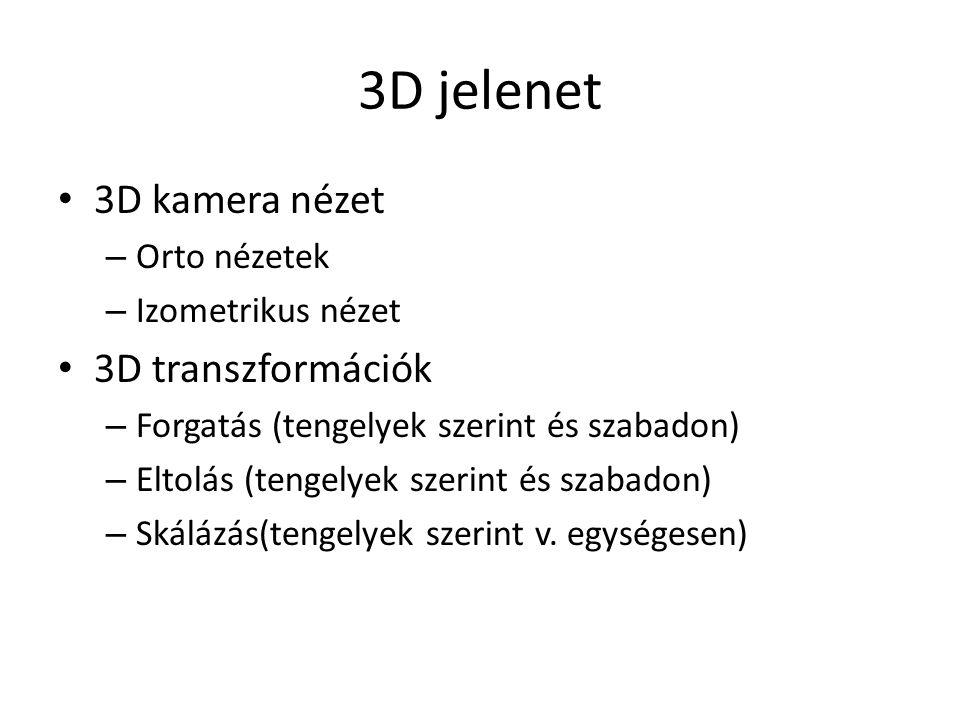 3D jelenet 3D kamera nézet – Orto nézetek – Izometrikus nézet 3D transzformációk – Forgatás (tengelyek szerint és szabadon) – Eltolás (tengelyek szerint és szabadon) – Skálázás(tengelyek szerint v.