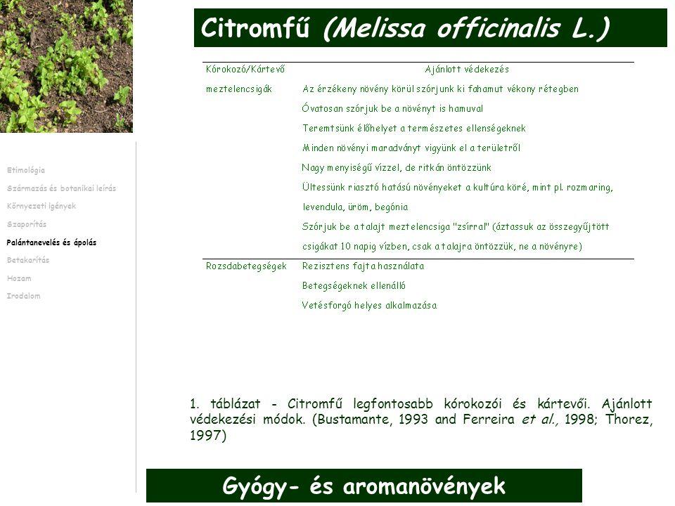 1. táblázat - Citromfű legfontosabb kórokozói és kártevői. Ajánlott védekezési módok. (Bustamante, 1993 and Ferreira et al., 1998; Thorez, 1997) Citro