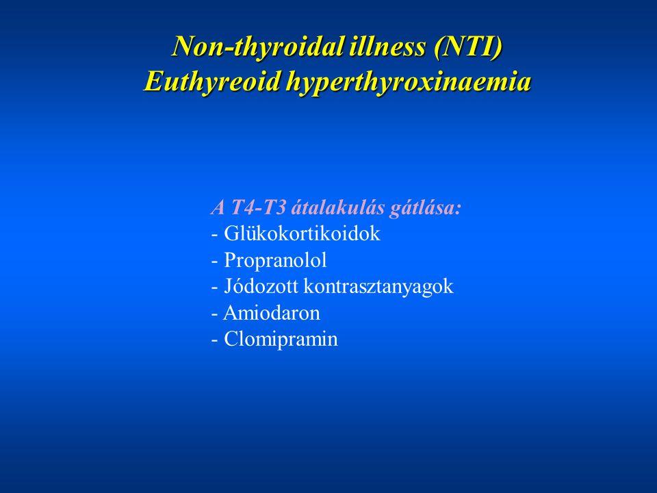 Non-thyroidal illness (NTI) Euthyreoid hyperthyroxinaemia A T4-T3 átalakulás gátlása: - Glükokortikoidok - Propranolol - Jódozott kontrasztanyagok - Amiodaron - Clomipramin
