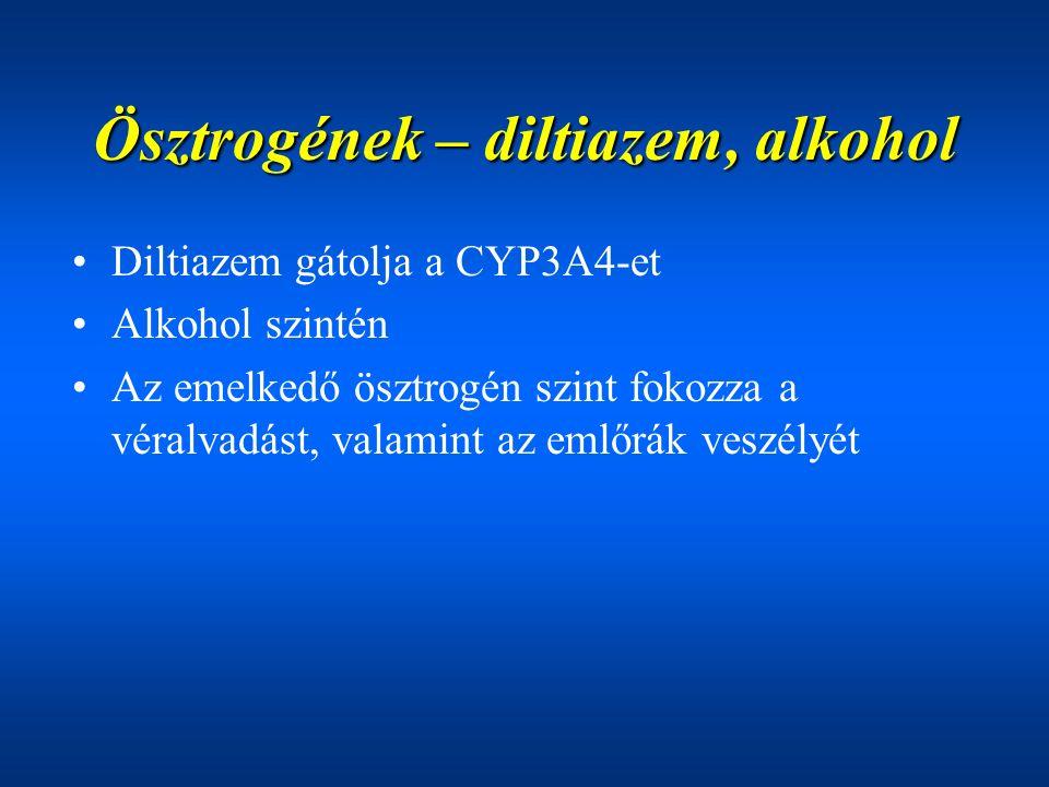 Ösztrogének – diltiazem, alkohol Diltiazem gátolja a CYP3A4-et Alkohol szintén Az emelkedő ösztrogén szint fokozza a véralvadást, valamint az emlőrák veszélyét