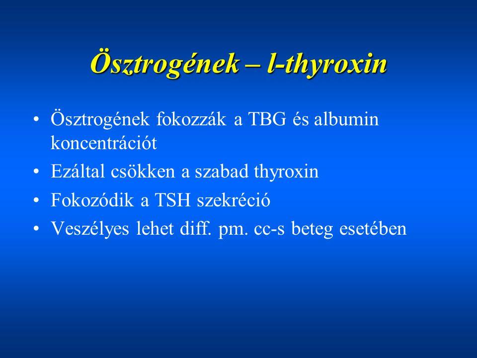 Ösztrogének – l-thyroxin Ösztrogének fokozzák a TBG és albumin koncentrációt Ezáltal csökken a szabad thyroxin Fokozódik a TSH szekréció Veszélyes lehet diff.