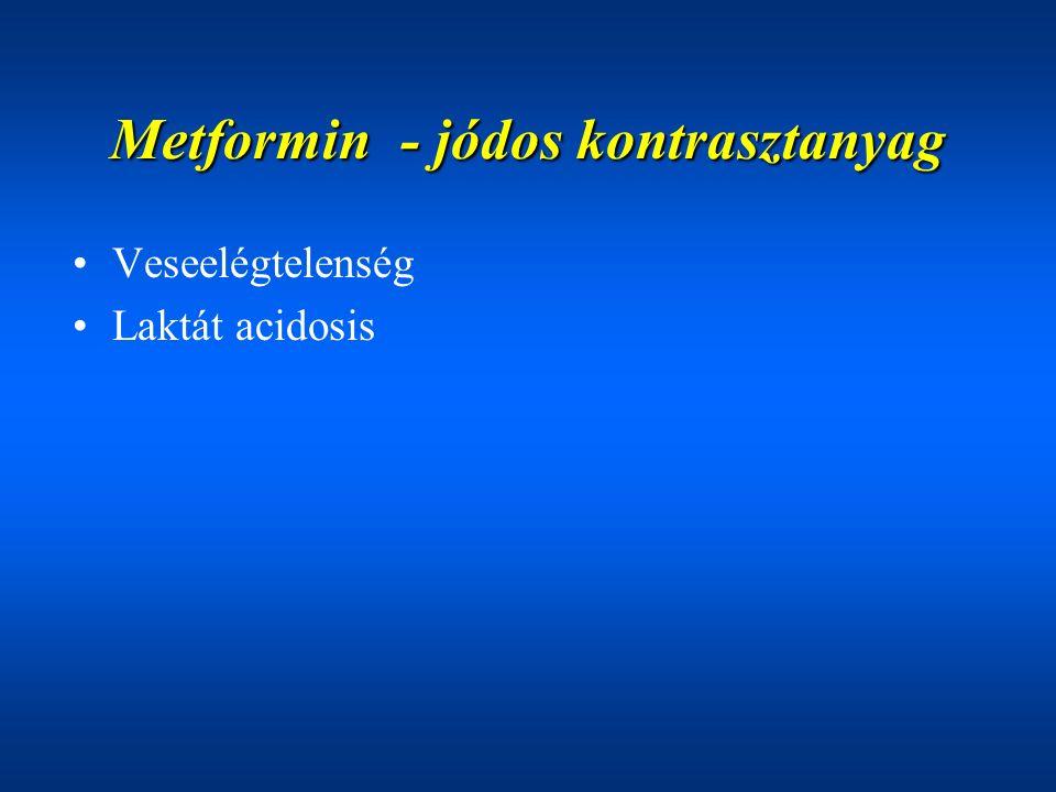 Metformin - jódos kontrasztanyag Veseelégtelenség Laktát acidosis