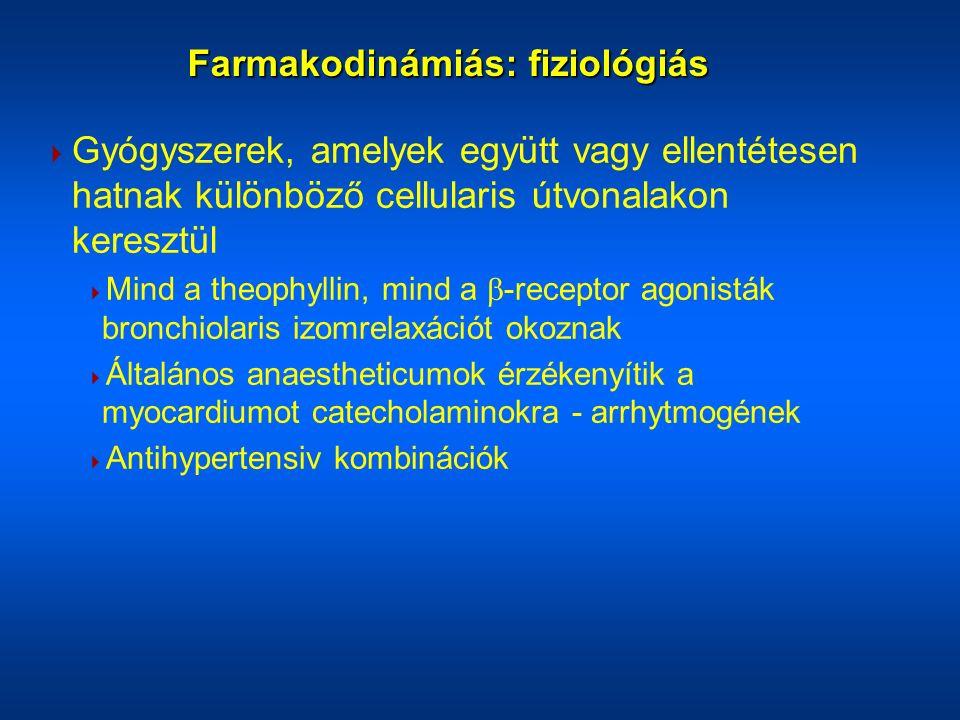  Gyógyszerek, amelyek együtt vagy ellentétesen hatnak különböző cellularis útvonalakon keresztül  Mind a theophyllin, mind a  -receptor agonisták bronchiolaris izomrelaxációt okoznak  Általános anaestheticumok érzékenyítik a myocardiumot catecholaminokra - arrhytmogének  Antihypertensiv kombinációk Farmakodinámiás: fiziológiás