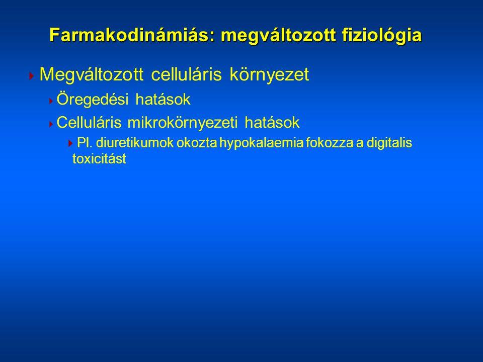 Hydrocortison – spironolacton és Ca-blokker Glükokortikoidok antagonizálják a spironolacton hatást a Na- és vízretineáló hatásukkal Ca-bokkerek (diltiazem, verapamil) gátolják a CYP3A4-et, ezáltal emelik a glükokortikoidok szintjét.