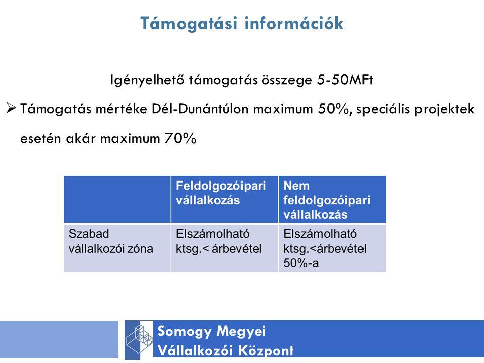Támogatási információk Somogy Megyei Vállalkozói Központ Igényelhető támogatás összege 5-50MFt  Támogatás mértéke Dél-Dunántúlon maximum 50%, speciális projektek esetén akár maximum 70%
