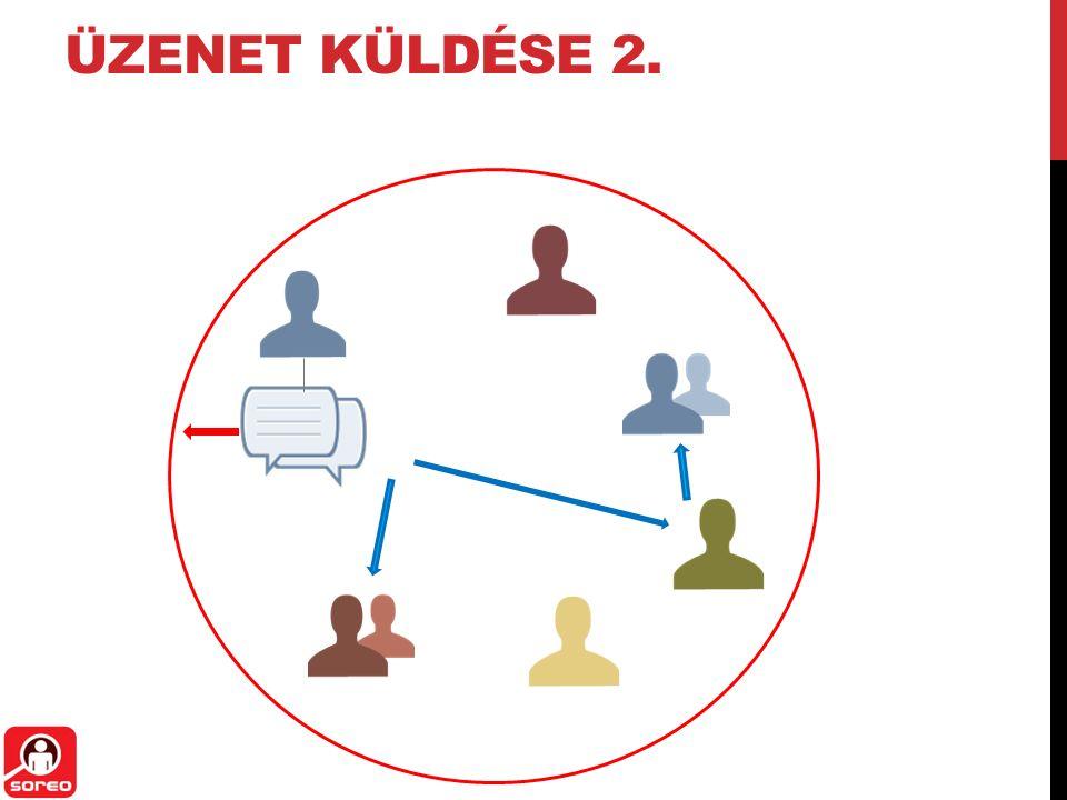 ÜZENET KÜLDÉSE 2.