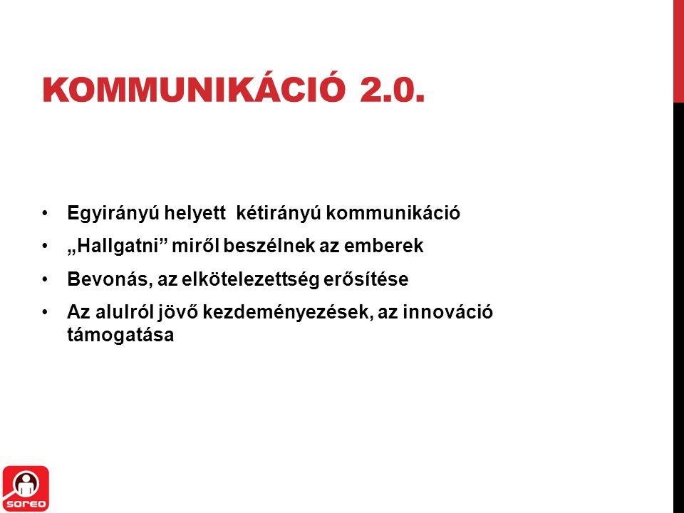 KOMMUNIKÁCIÓ 2.0.