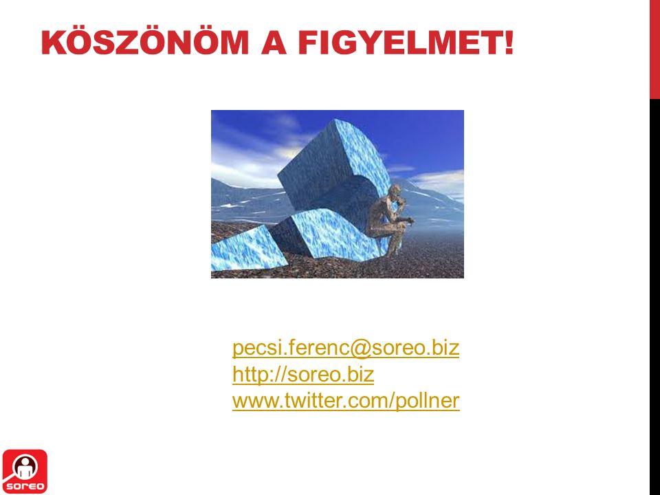 KÖSZÖNÖM A FIGYELMET! pecsi.ferenc@soreo.biz http://soreo.biz www.twitter.com/pollner